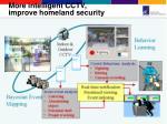 more intelligent cctv improve homeland security