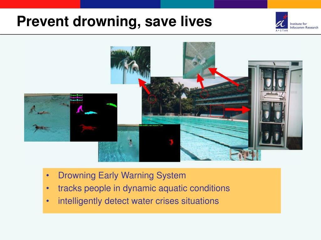 Drowning Early Warning System