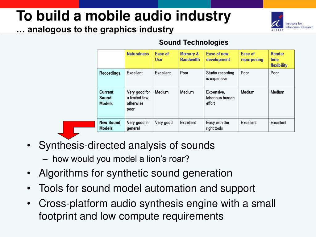 To build a mobile audio industry