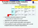 to build a mobile audio industry analogous to the graphics industry