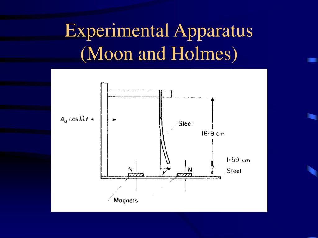 Experimental Apparatus     (Moon and Holmes)