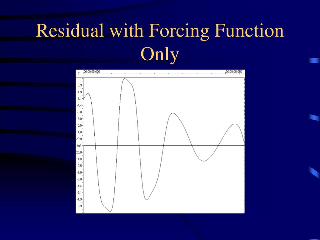 Residual with Forcing Function Only