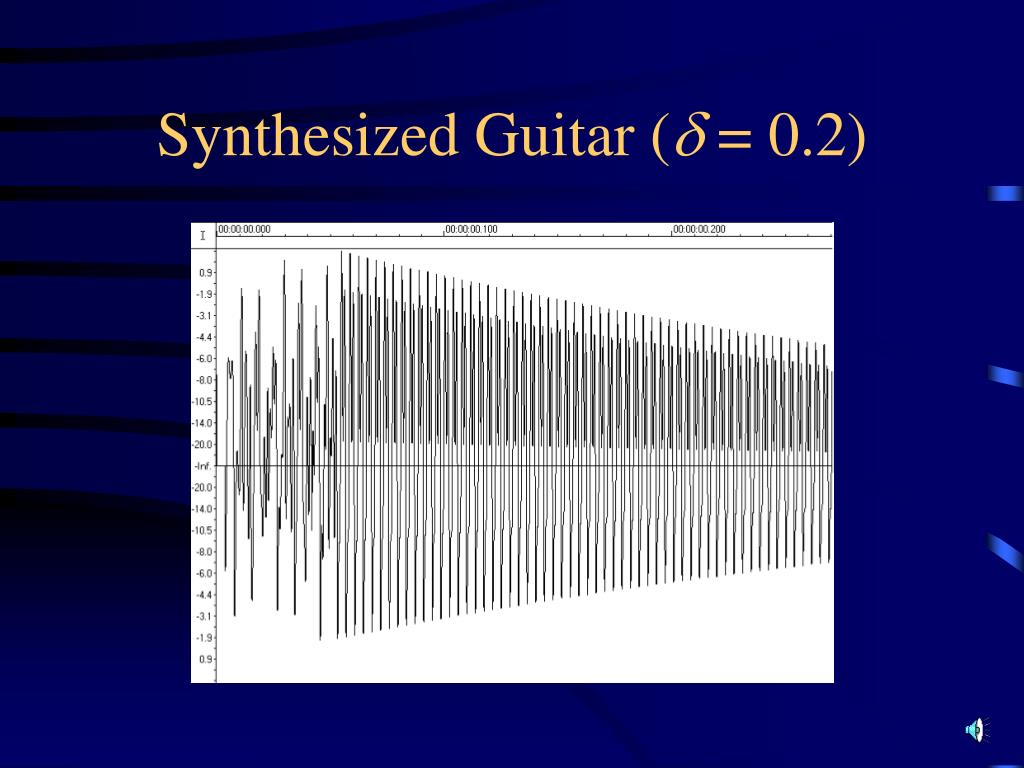 Synthesized Guitar (