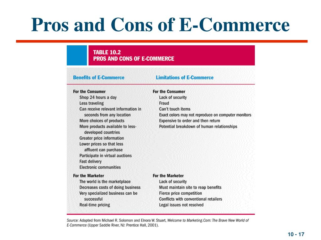 Pros and Cons of E-Commerce
