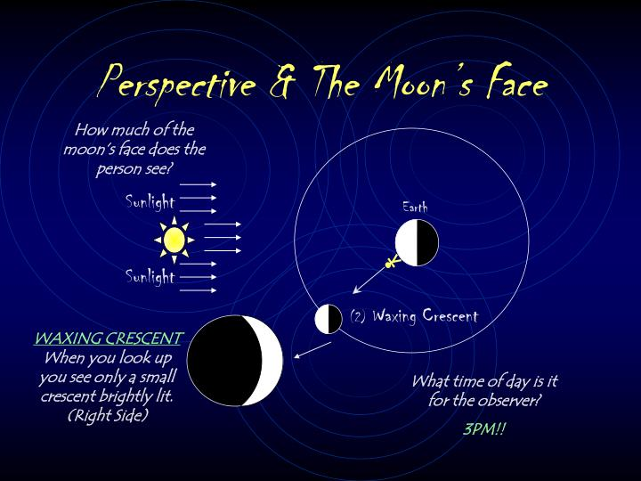 Perspective the moon s face3