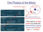the phases of the moon5