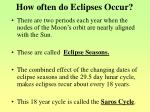 how often do eclipses occur