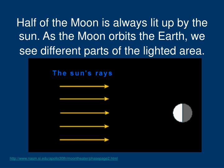 Half of the Moon is always lit up by the sun. As the Moon orbits the Earth, we see different parts o...