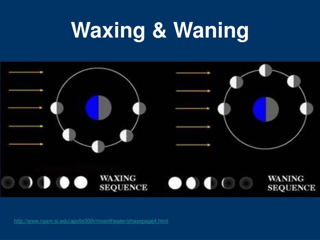 Waxing & Waning