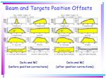beam and targets position offsets2
