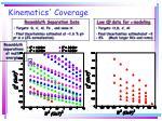 kinematics coverage