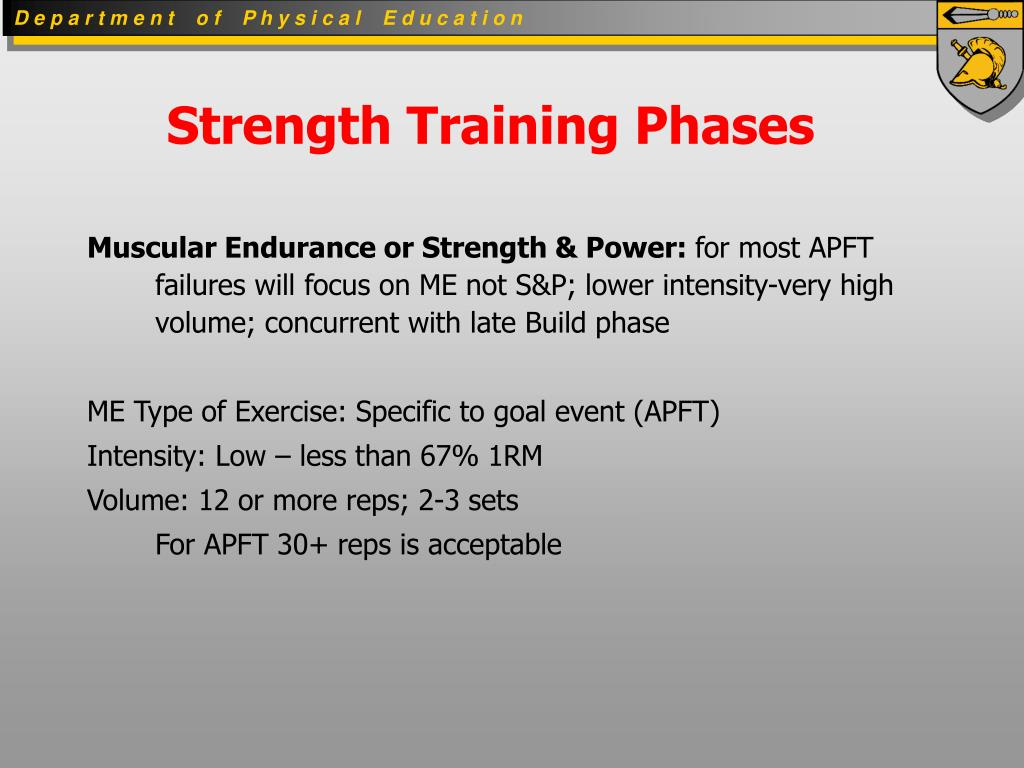 PPT - Strength Training as a Supplement to APFT Training
