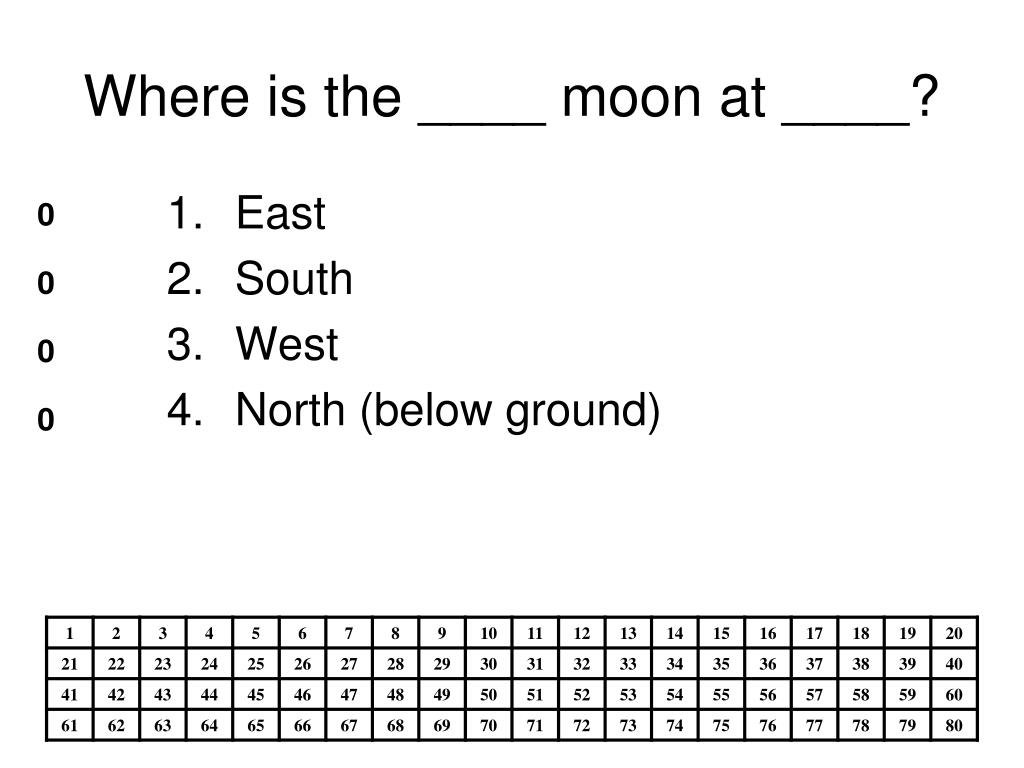 Where is the ____ moon at ____?