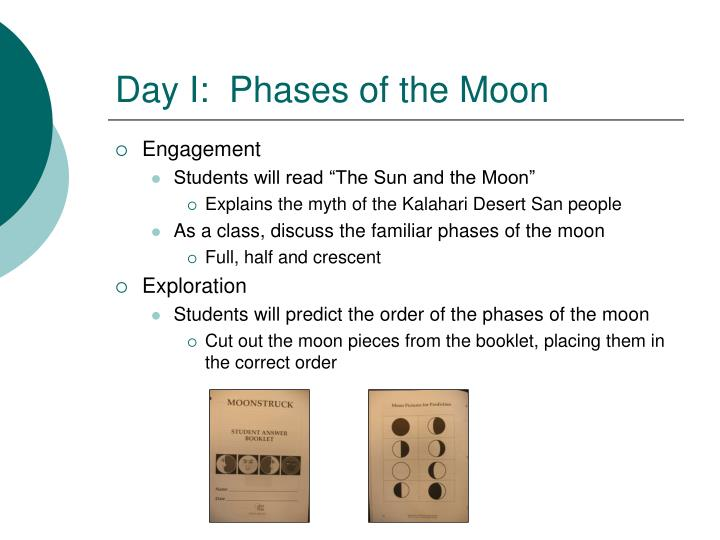 Day i phases of the moon
