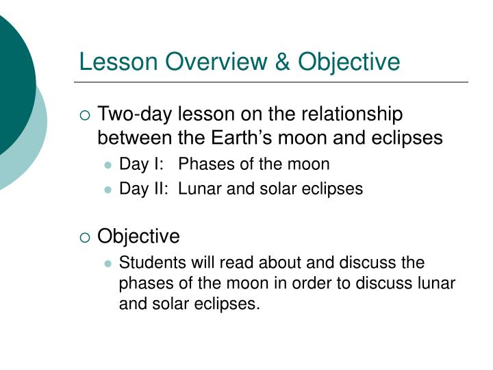 Lesson overview objective