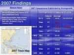 2007 findings