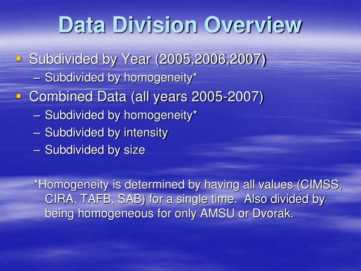 Data Division Overview
