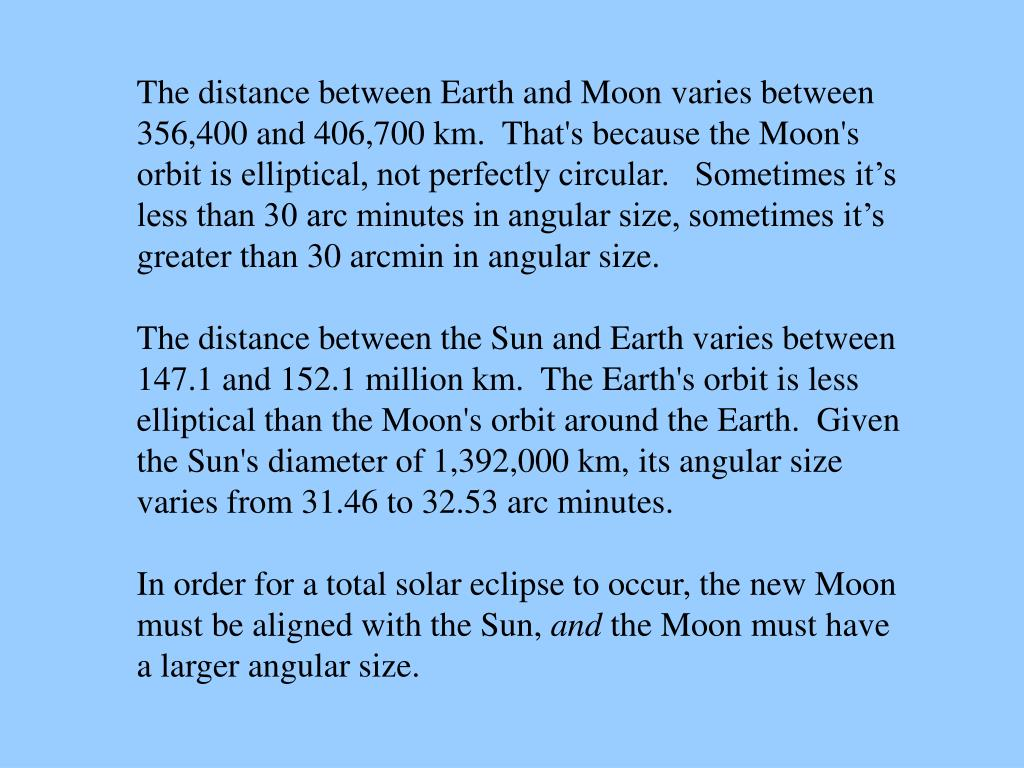 The distance between Earth and Moon varies between