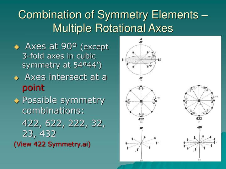 Combination of symmetry elements multiple rotational axes