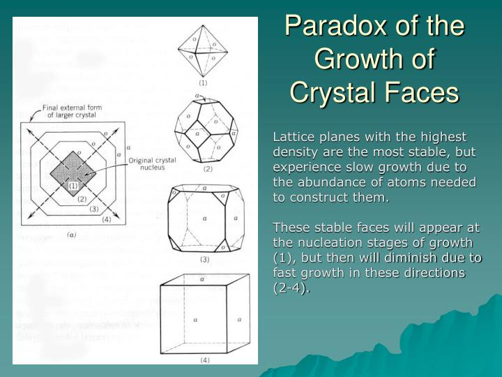 Paradox of the Growth of Crystal Faces