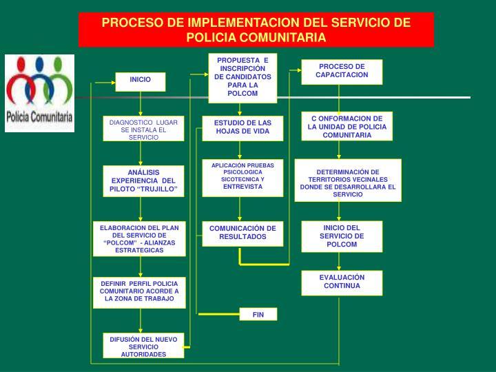 PROCESO DE IMPLEMENTACION DEL SERVICIO DE POLICIA COMUNITARIA