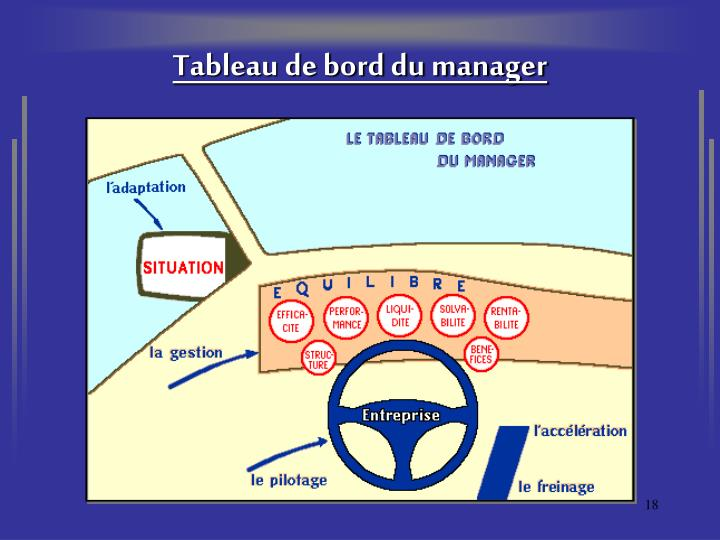 Ppt Tableaux Bord Powerpoint Presentation Id 874479