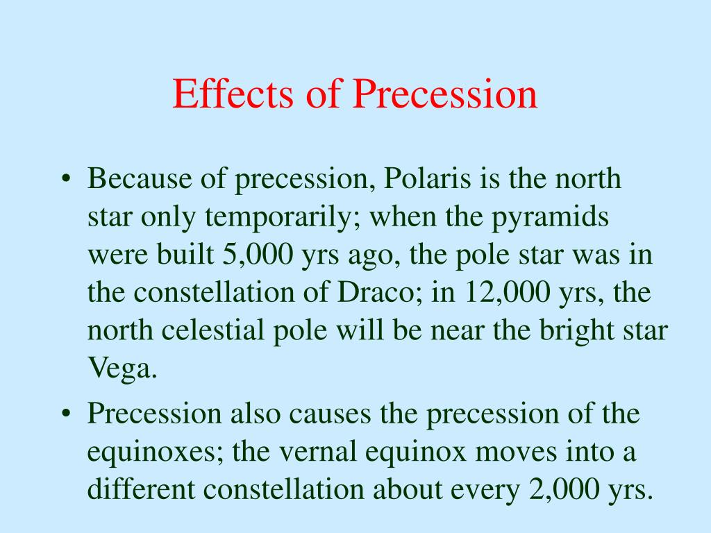 Effects of Precession