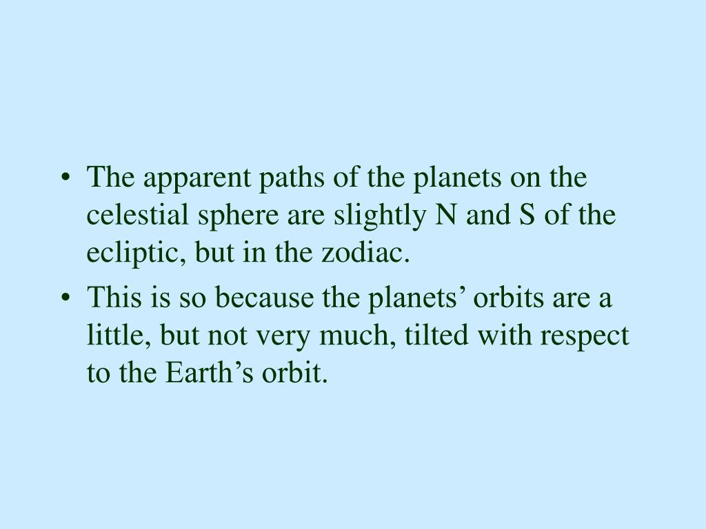 The apparent paths of the planets on the celestial sphere are slightly N and S of the ecliptic, but in the zodiac.