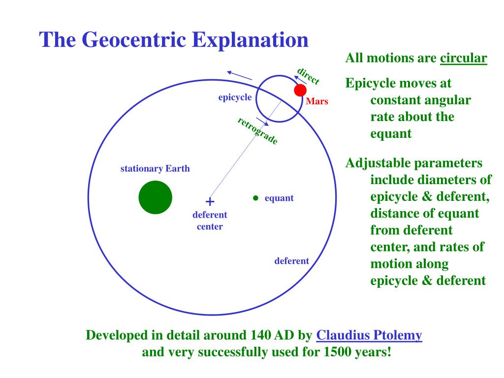 The Geocentric Explanation