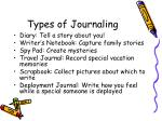 types of journaling