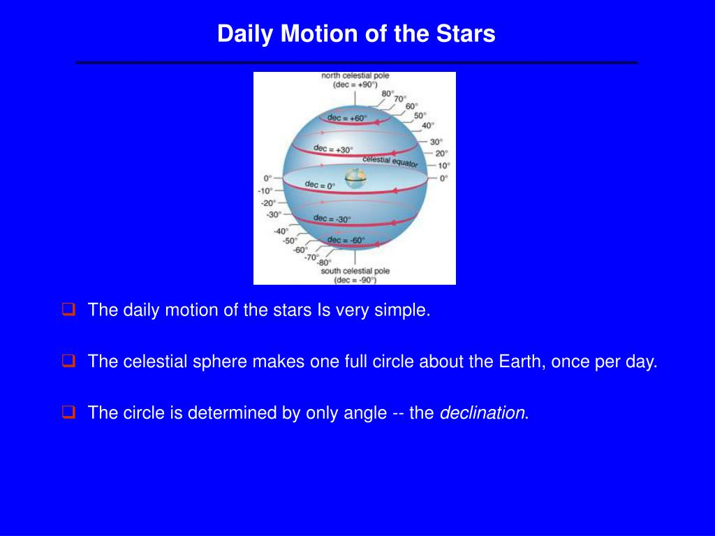 Daily Motion of the Stars