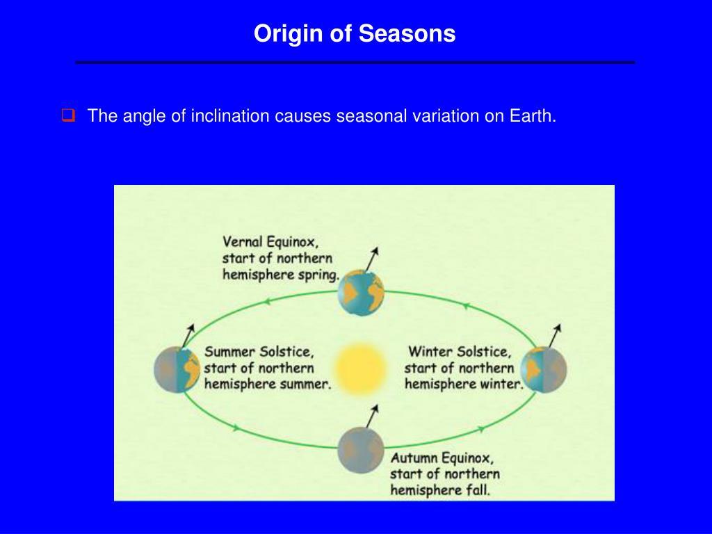Origin of Seasons