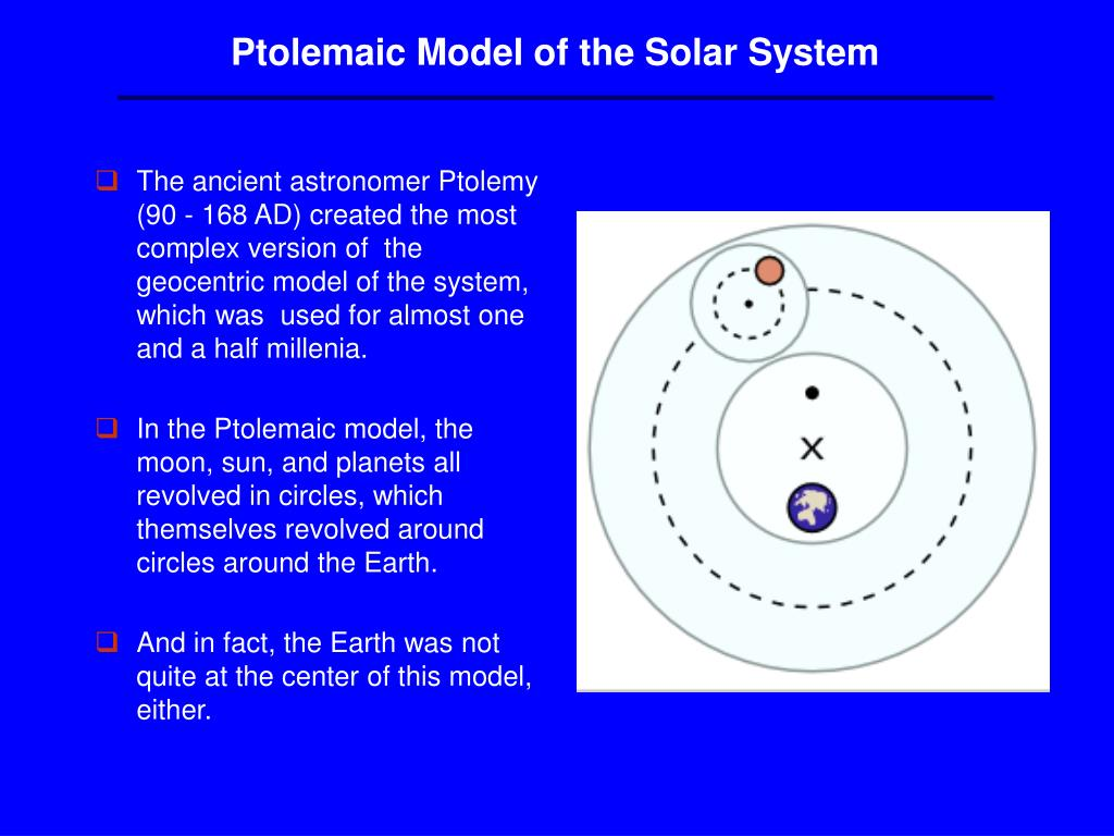 Ptolemaic Model of the Solar System