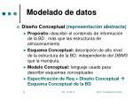 modelado de datos1