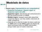 modelado de datos2