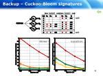 backup cuckoo bloom signatures