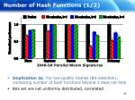 number of hash functions 1 2