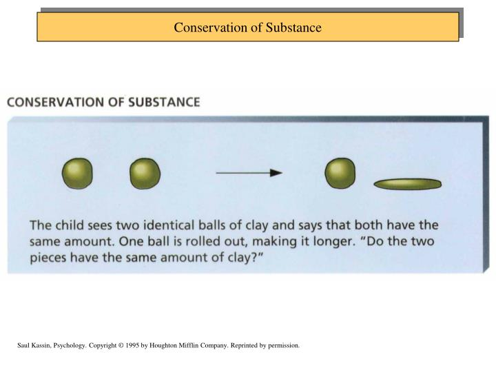 Conservation of Substance