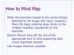 how to mind map16
