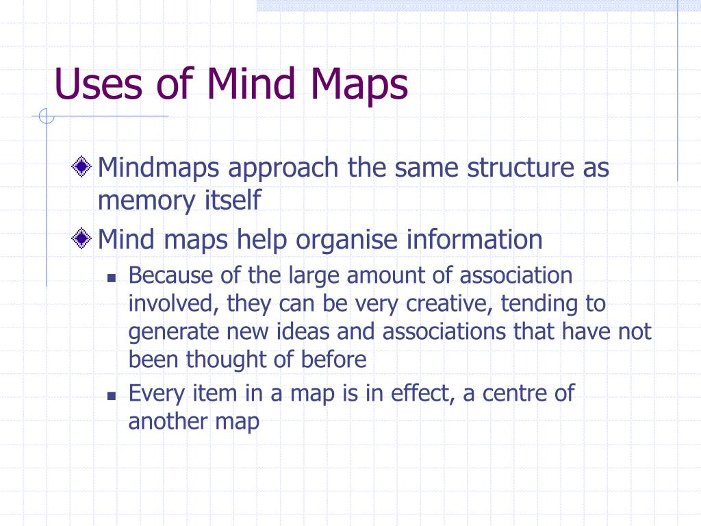 Uses of Mind Maps