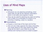 uses of mind maps32