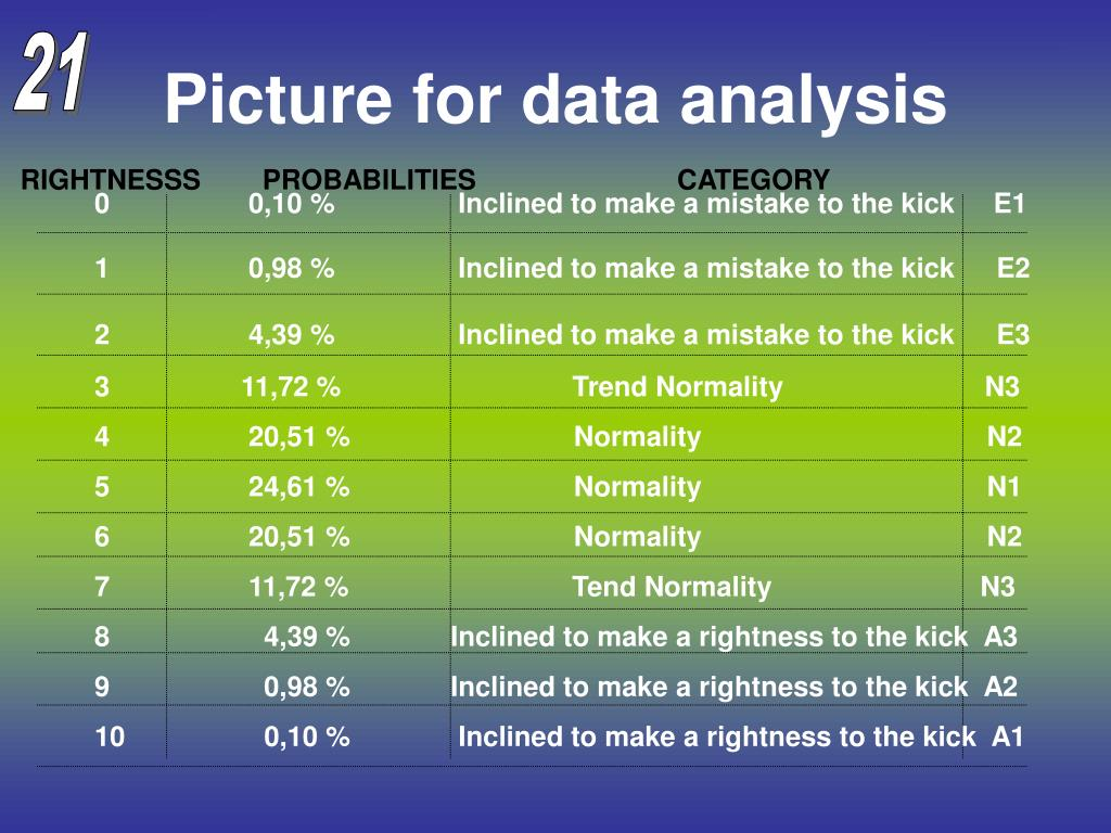 Picture for data analysis