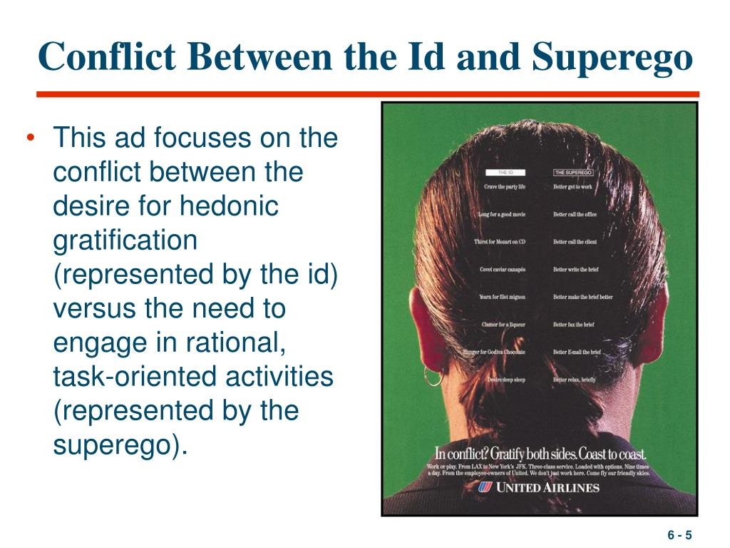 Conflict Between the Id and Superego