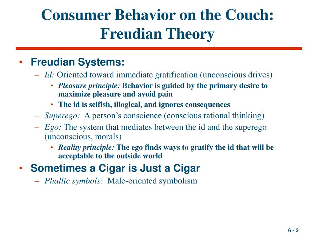 Consumer Behavior on the Couch: