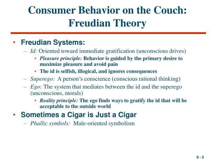 Consumer behavior on the couch freudian theory