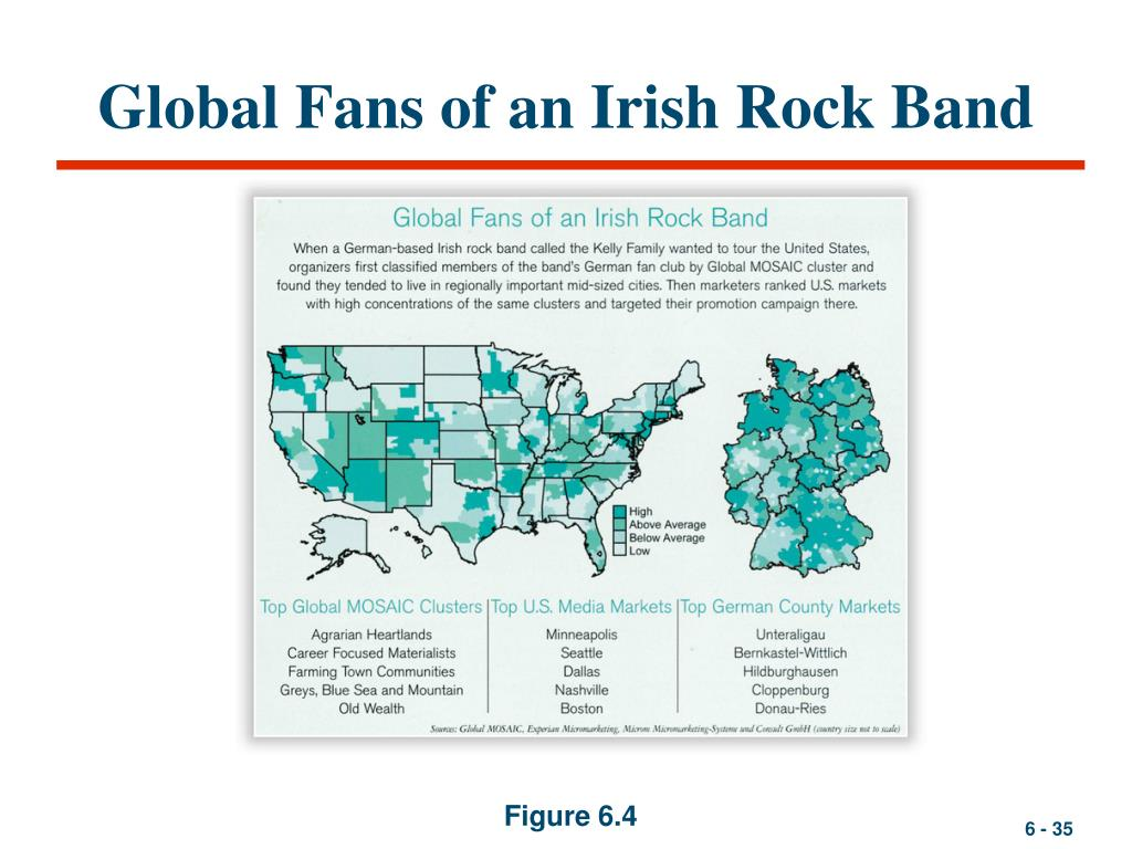 Global Fans of an Irish Rock Band