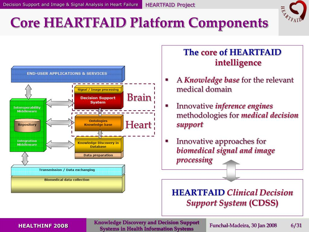 HEARTFAID Project