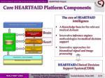core heartfaid platform components