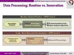 data processing routine vs innovation