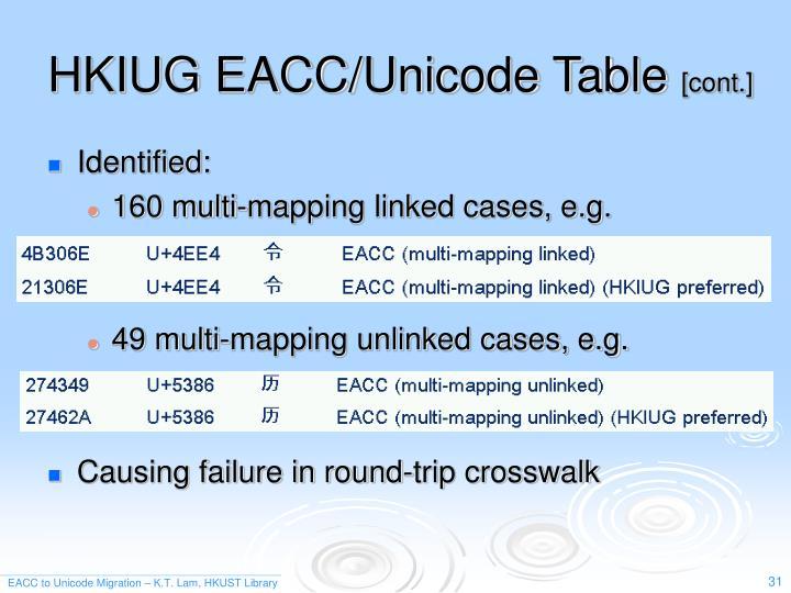 HKIUG EACC/Unicode Table
